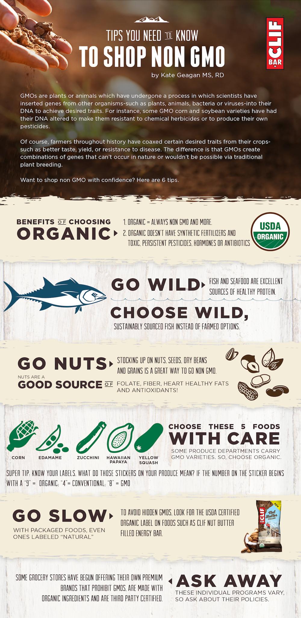 How to shop Non GMO, Understanding GMO's